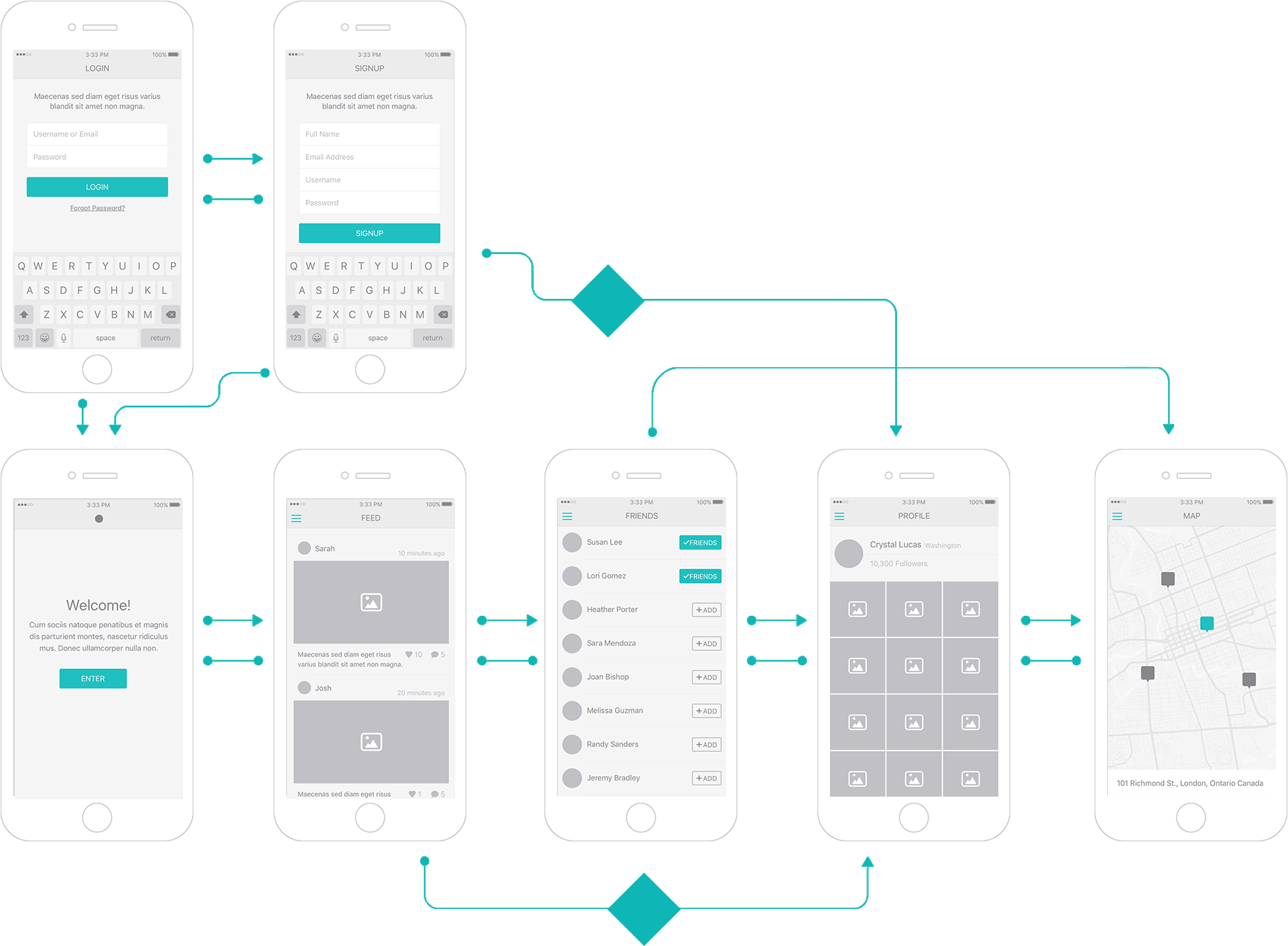 Conditional navigation for your UI prototypes