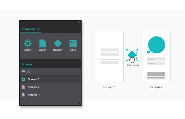 Interactive prototype: Scenario components