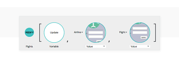 Edit rows with input forms in your web wireframes - modify expression