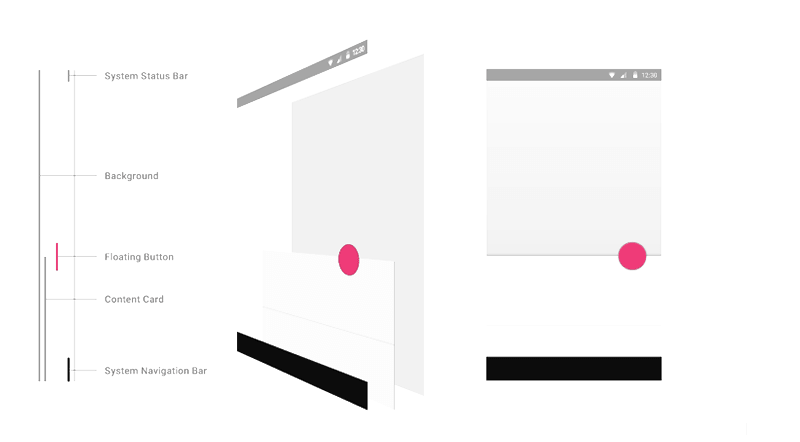 material-design-android-guidelines