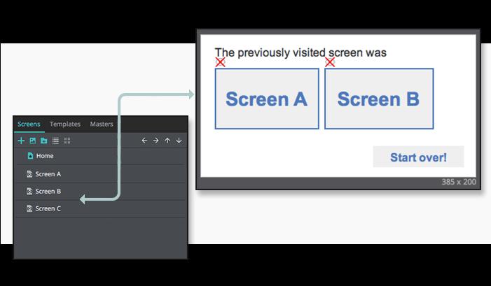 Screen C - UI prototypes