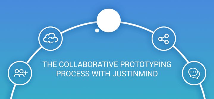 The collaborative prototyping process with Justinmind