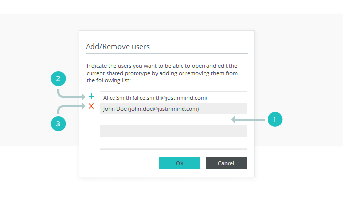 Add/Remove users in Shared prototypes