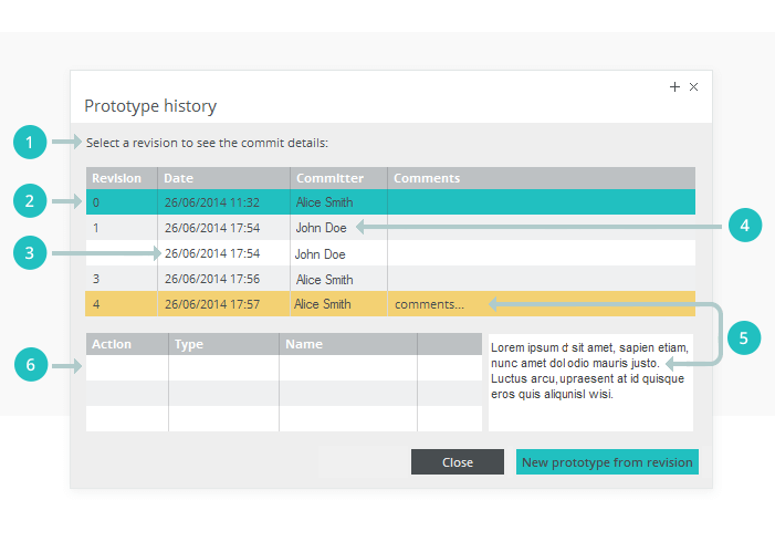 Show the history of all the changes on a shared prototype,