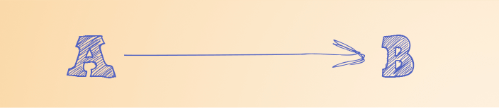 Simplicity-Basic-Principles-Usability-UX-Design