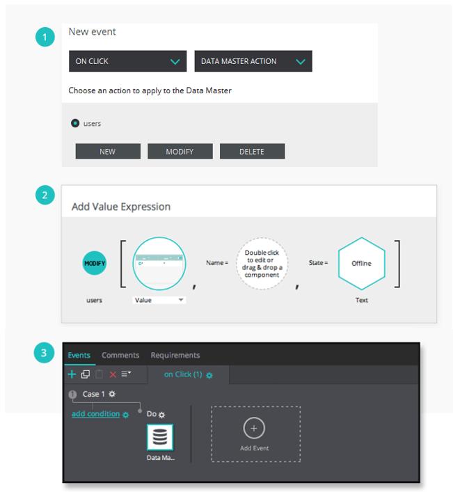 datadriven-prototyping-data-master-action