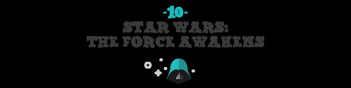 Star-Wars-tech-trend-2015