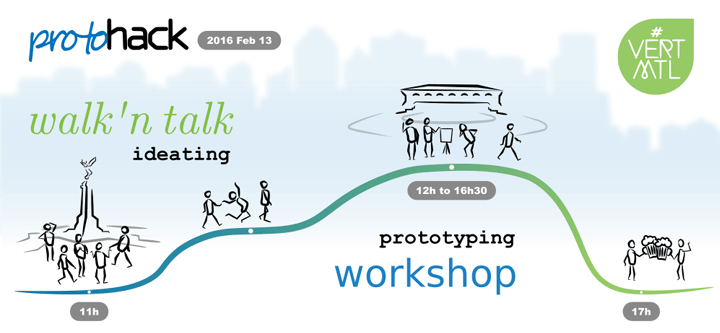 Learn to prototype at the ProtoHack Walkathon