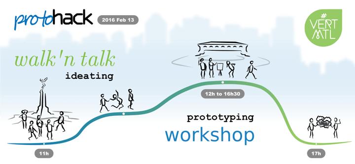 Learn to prototype at the ProtoHack Walkathon