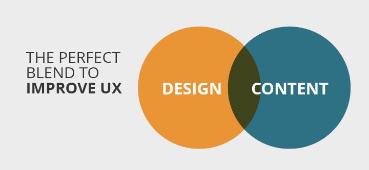 content-design-link-ux-design