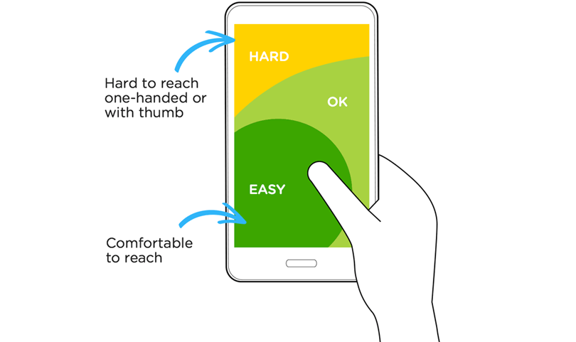 how-to-design-for-large-screens-thumb-zone