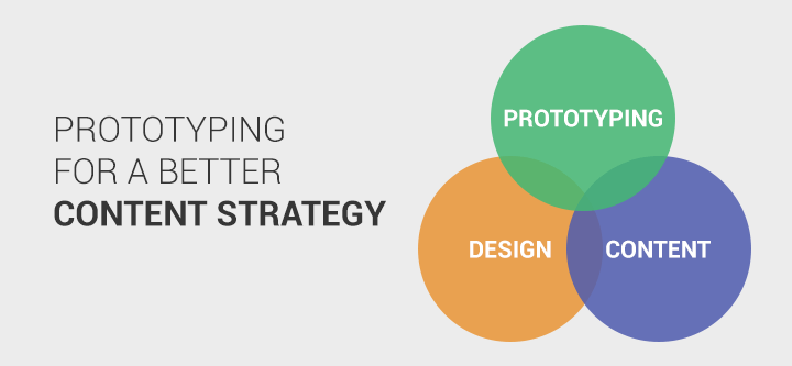 content-prototyping-content-first-design-header