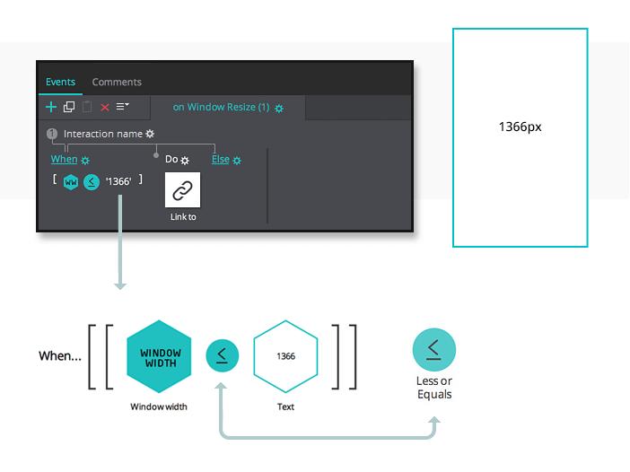 interactive-prototypes-responsive-web-design-condition