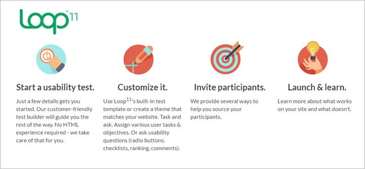 user-testing-loop11-tool