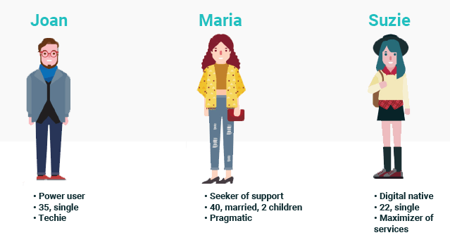 examples of user personas for mobile apps