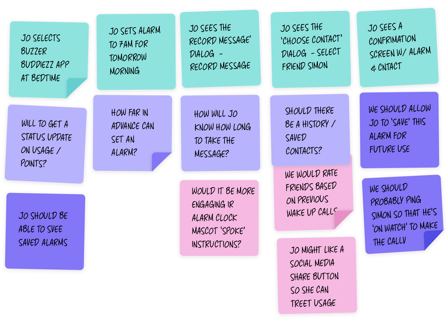 persona-mapping-user-experience-research