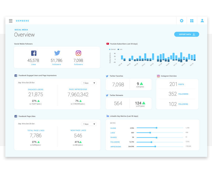 ui-design-social-media-dashboard-prototype