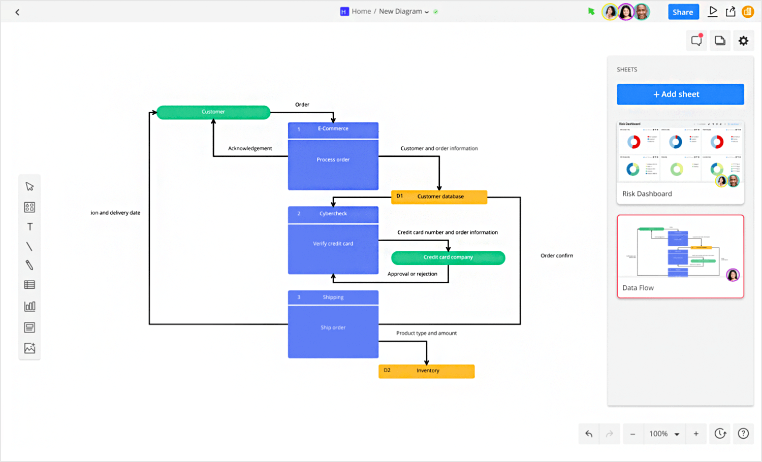 Cacoo - user flow that you can share easily