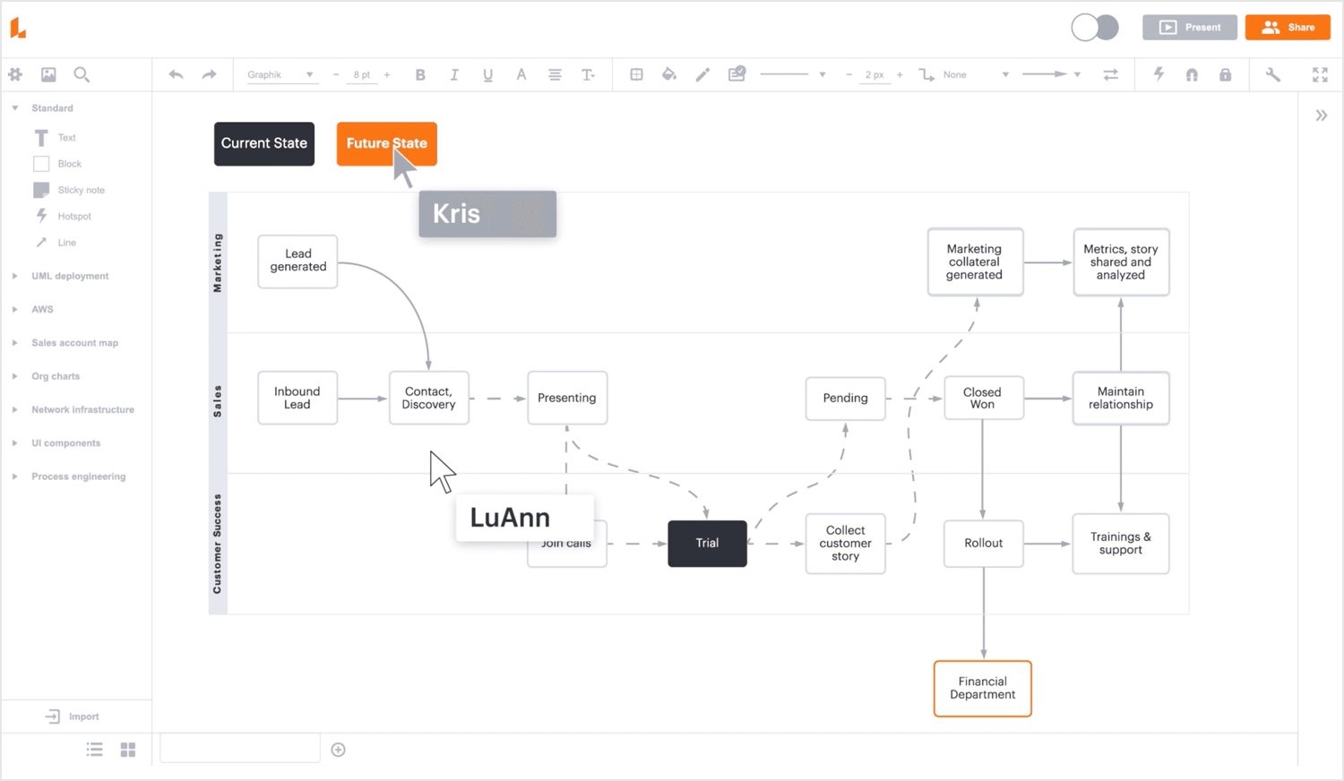 Lucidchart - user flow tool for diagrams