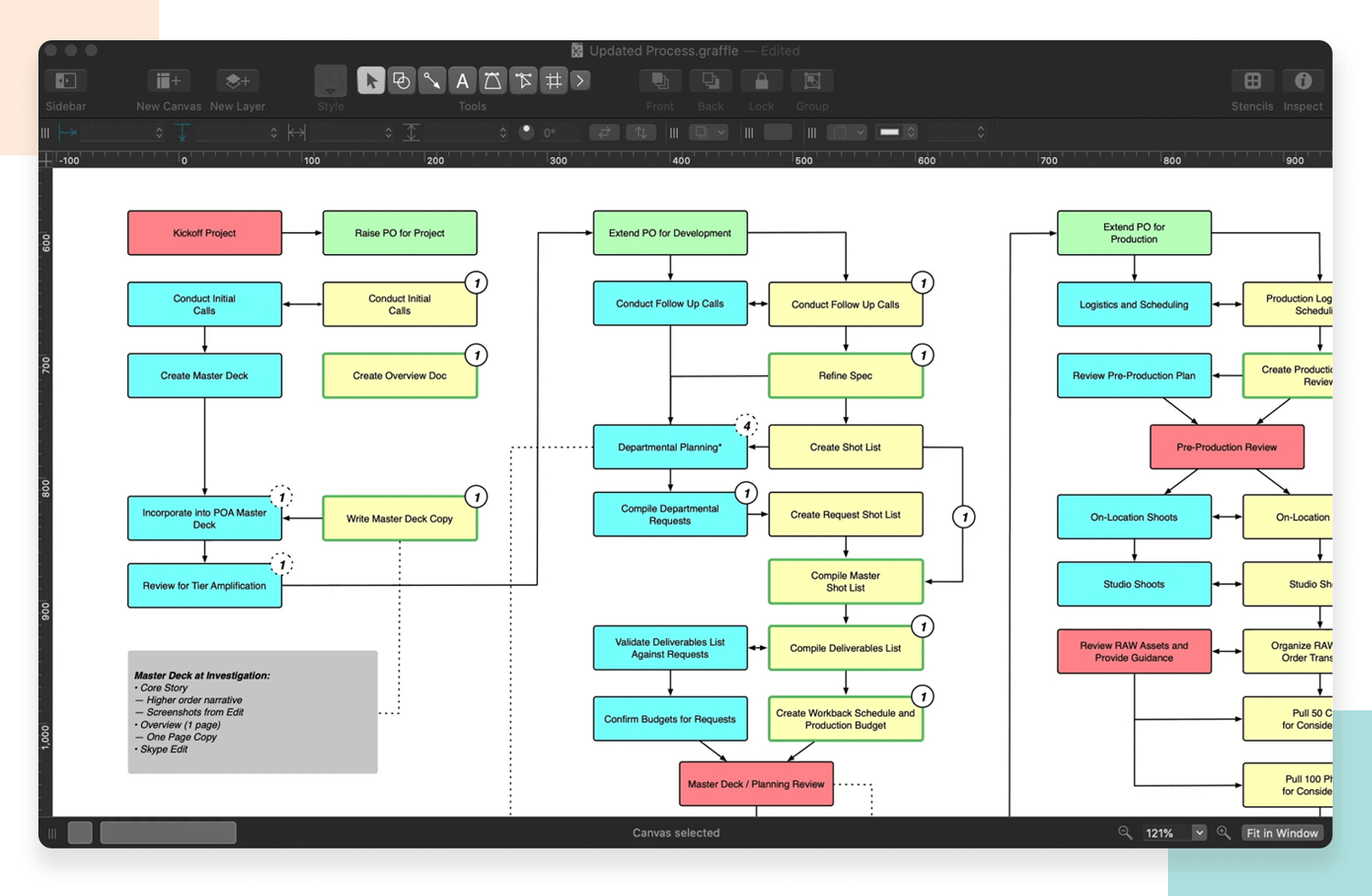 Omnigraffle - simple and black and white user flow tool
