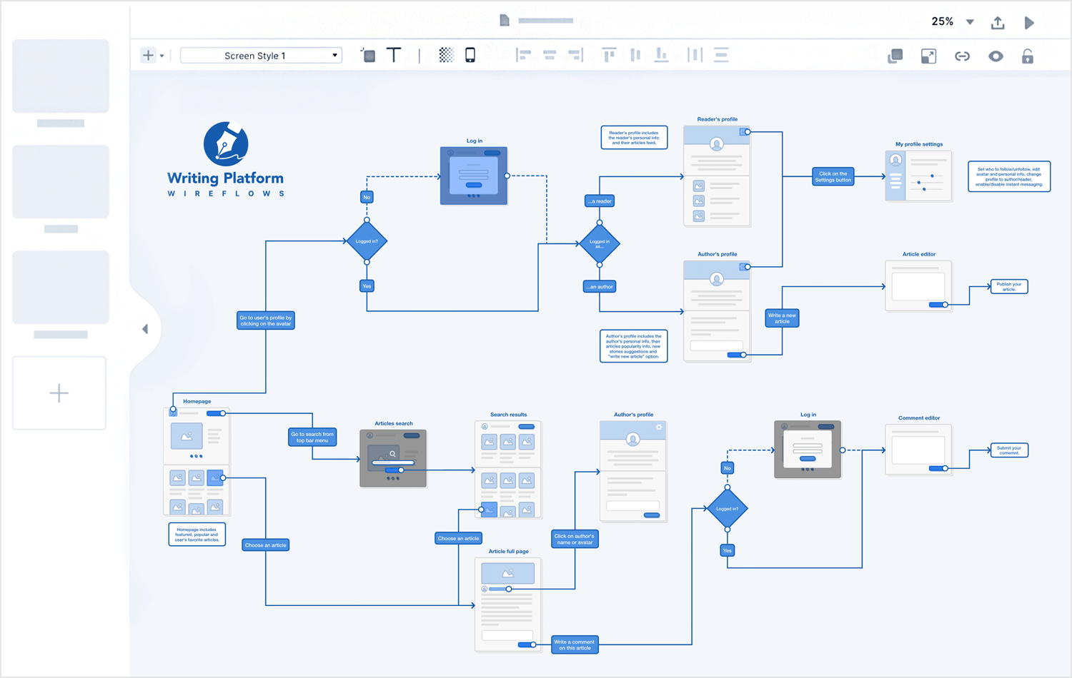 Overflow - example of user flow tool for interactive designs