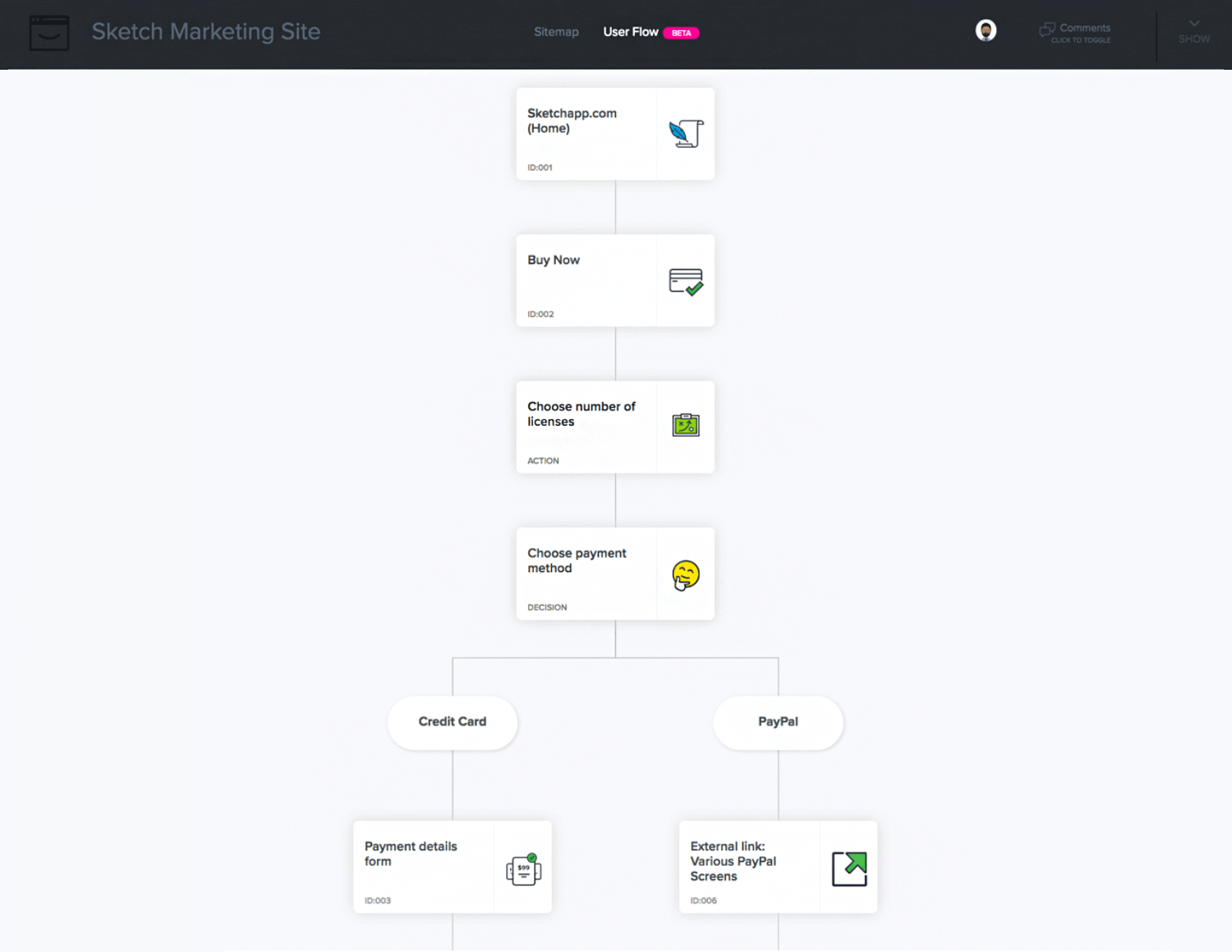 Timblee - example of user flow tools