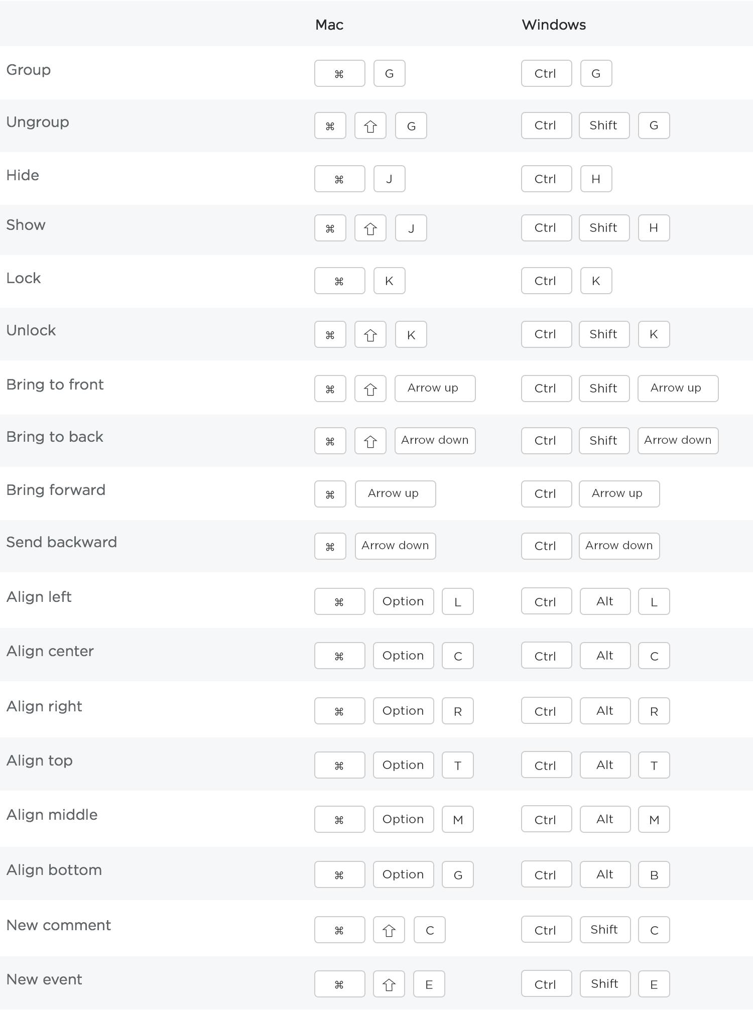 Widget shortcuts