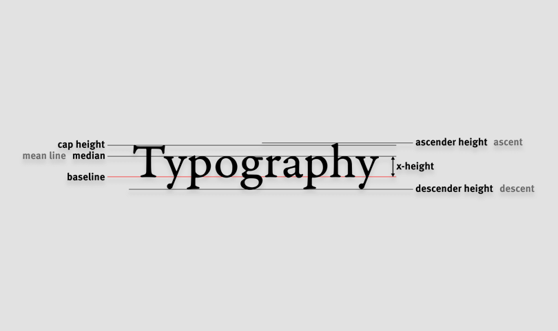 typography-fonts-free-typography-resources-for-designers-ux-design-fonts-in-design-ux-design-and-typography-typefaces