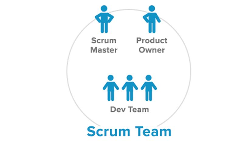 scrum-designers-scrum-team-makeup