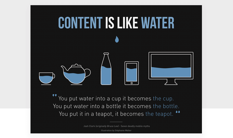 content-is-like-water-responsive-design-example