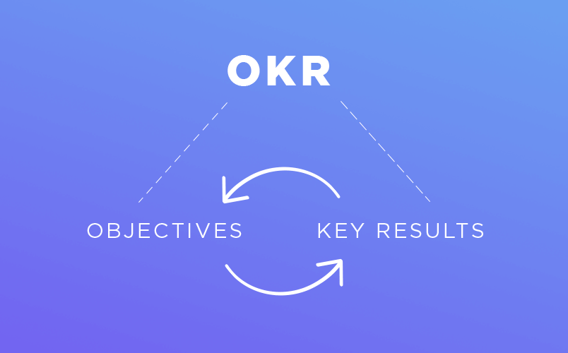 objectives-and-key-results