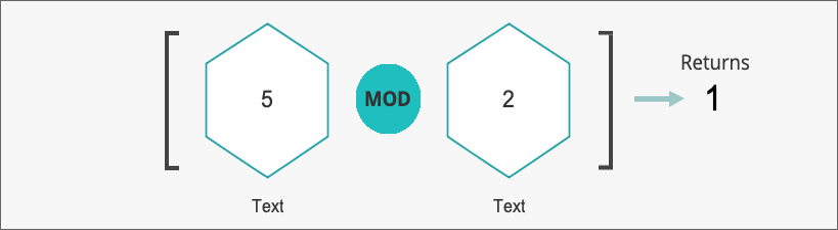 Mod Example