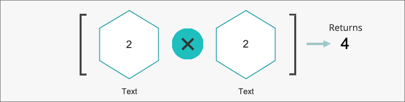 Multiply example