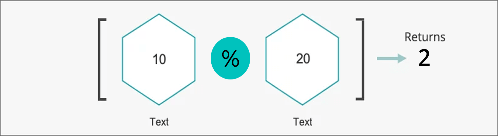 Percentage Example