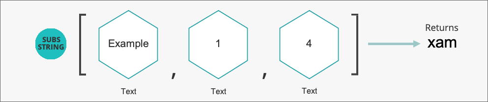 Substring Example