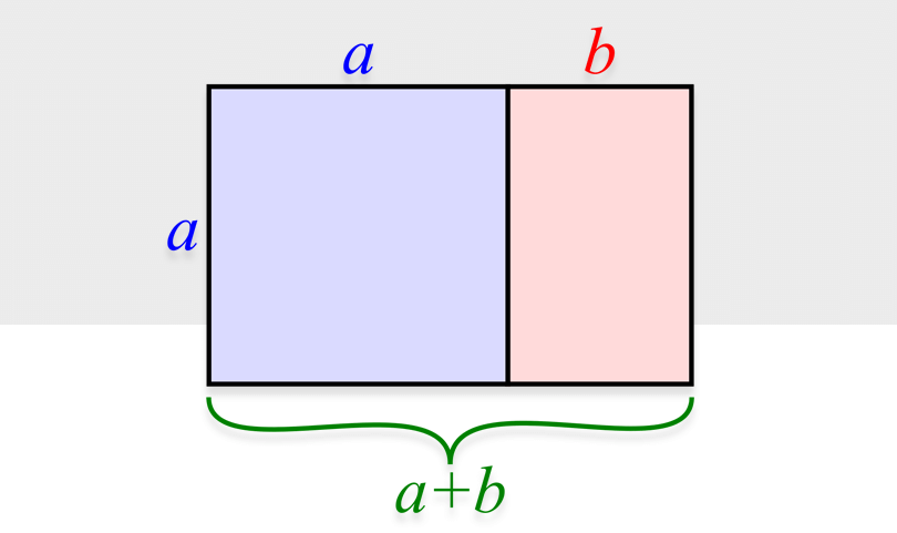 using rectangles to explain the golden ratio