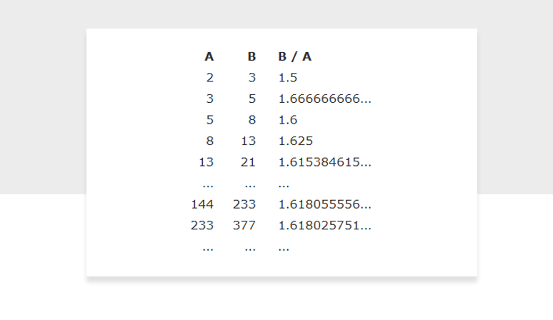 example of fibonacci sequence and golden ratio