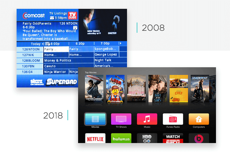 TV user interfaces from 2008 and 2018 compared