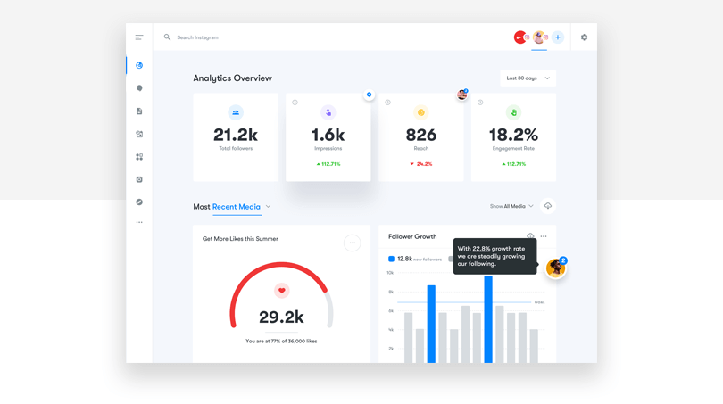 A analytics influencer dashboard - Justinmind