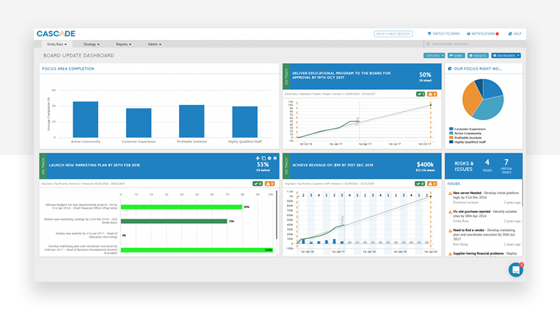 Cascade strategic dashboard - Justinmind