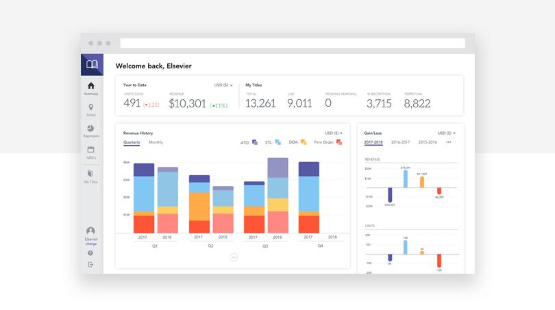 Publisher's management dashboard - Justinmind