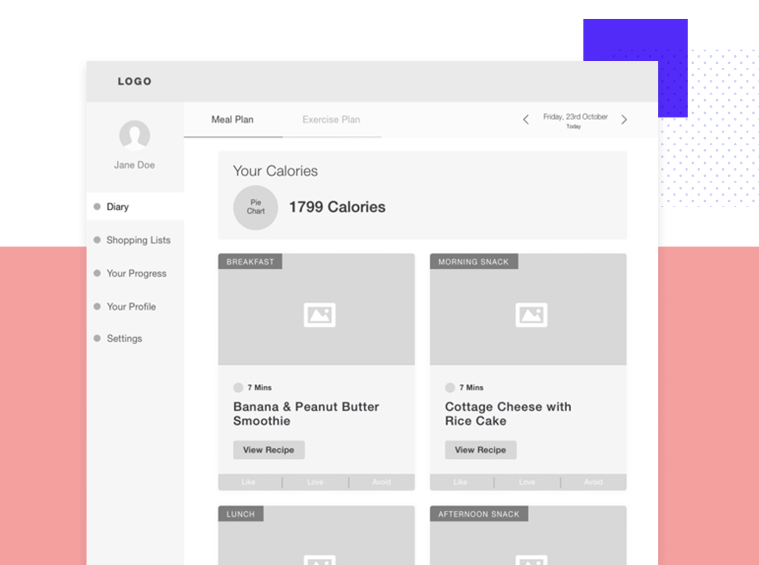example of website wireframe for dashboards - health tool