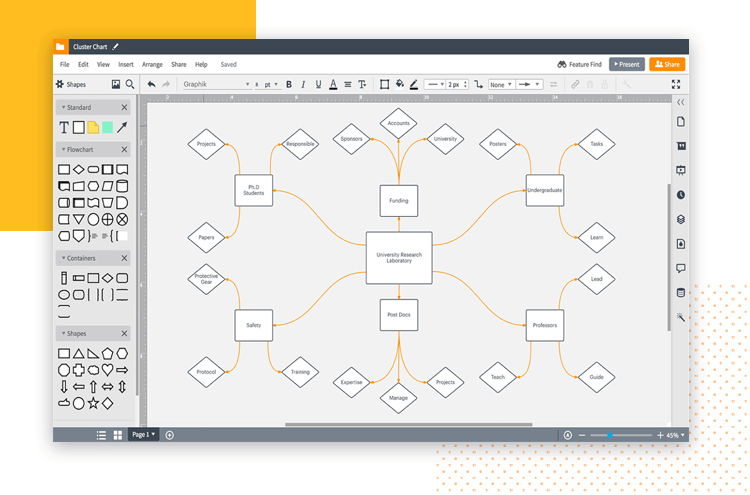 diagram maker lucidchart tool for design thinking