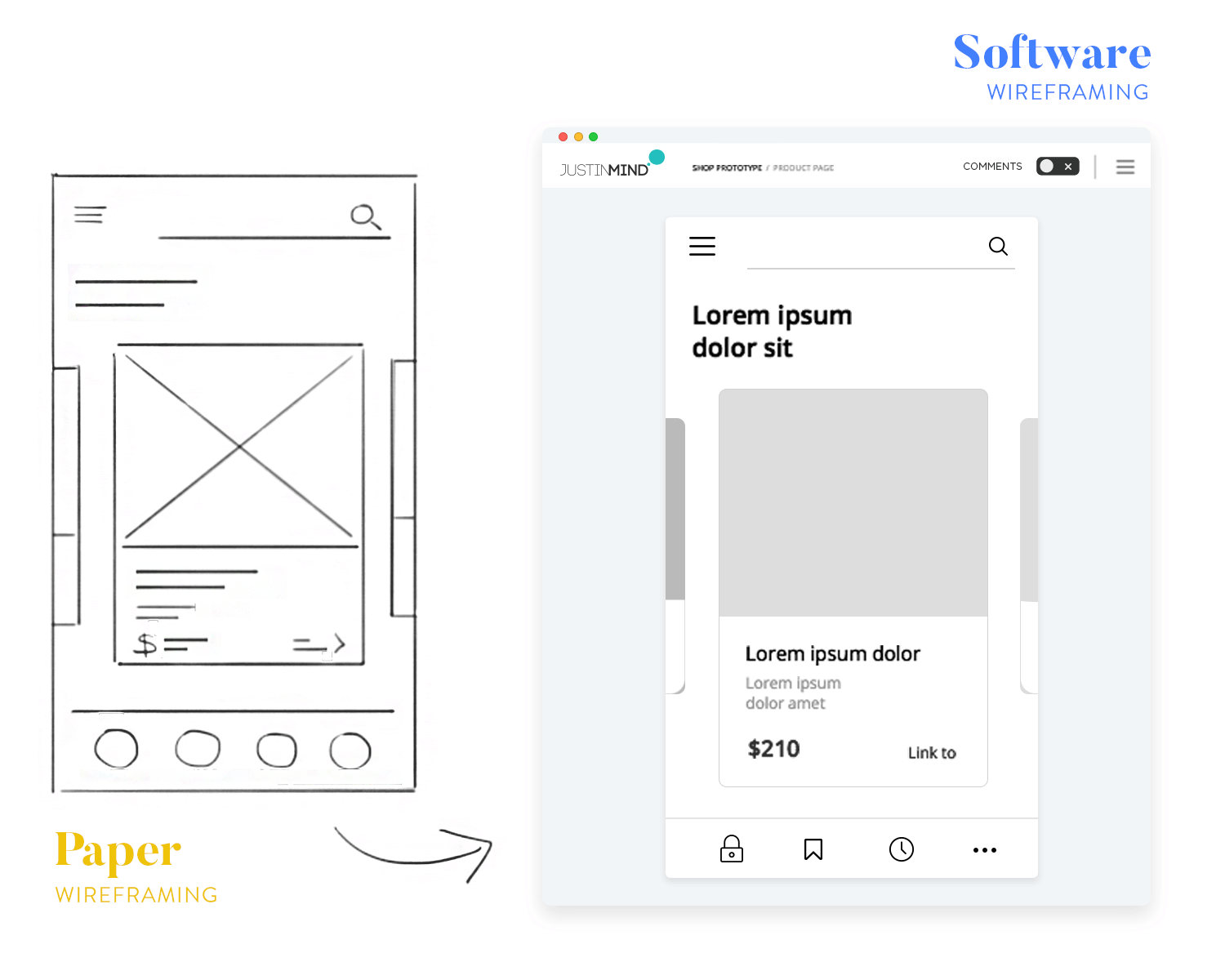 showing paper wireframe to digital mobile wireframe design