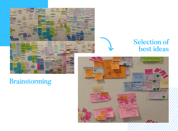 ideation stage of design thinking model