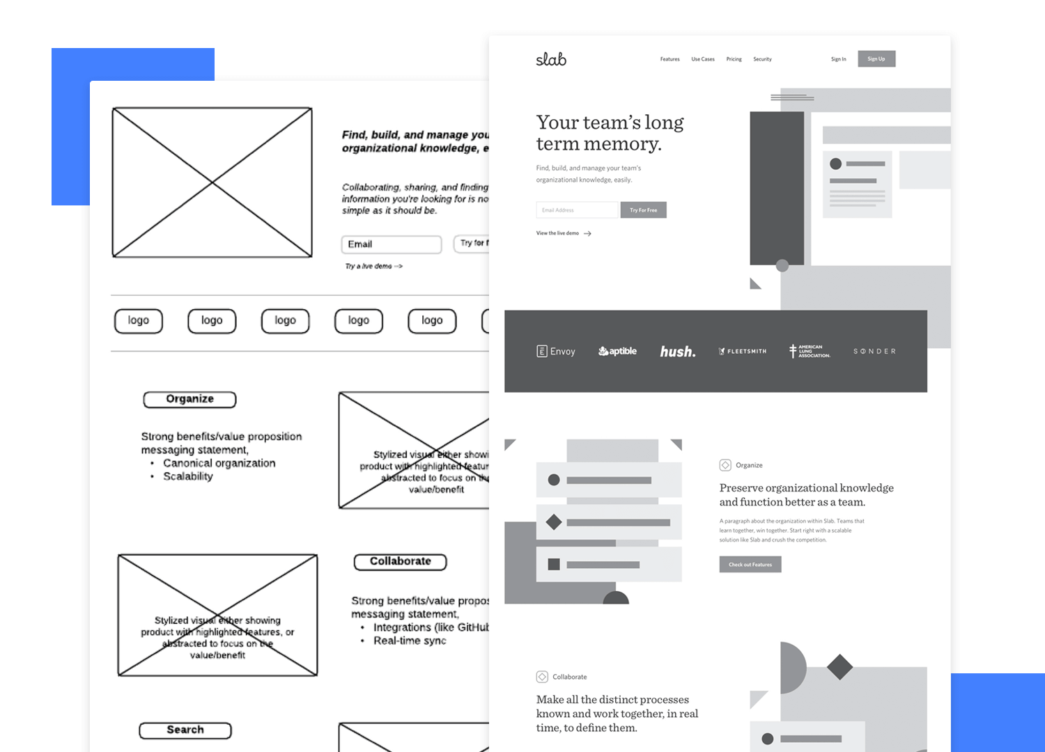 Example of a simple website wireframe