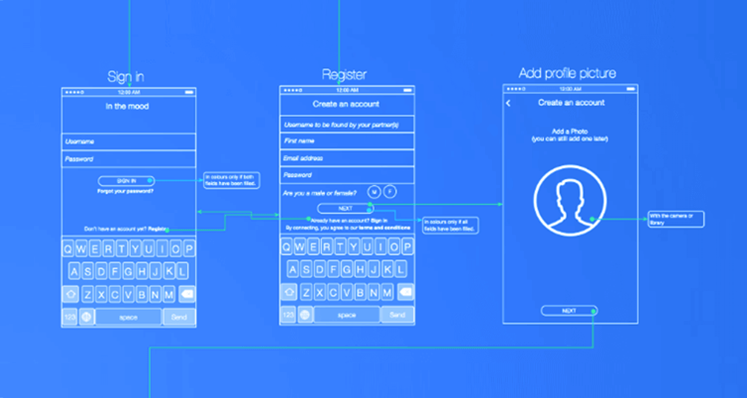 wireframe mobile app examples healthcare