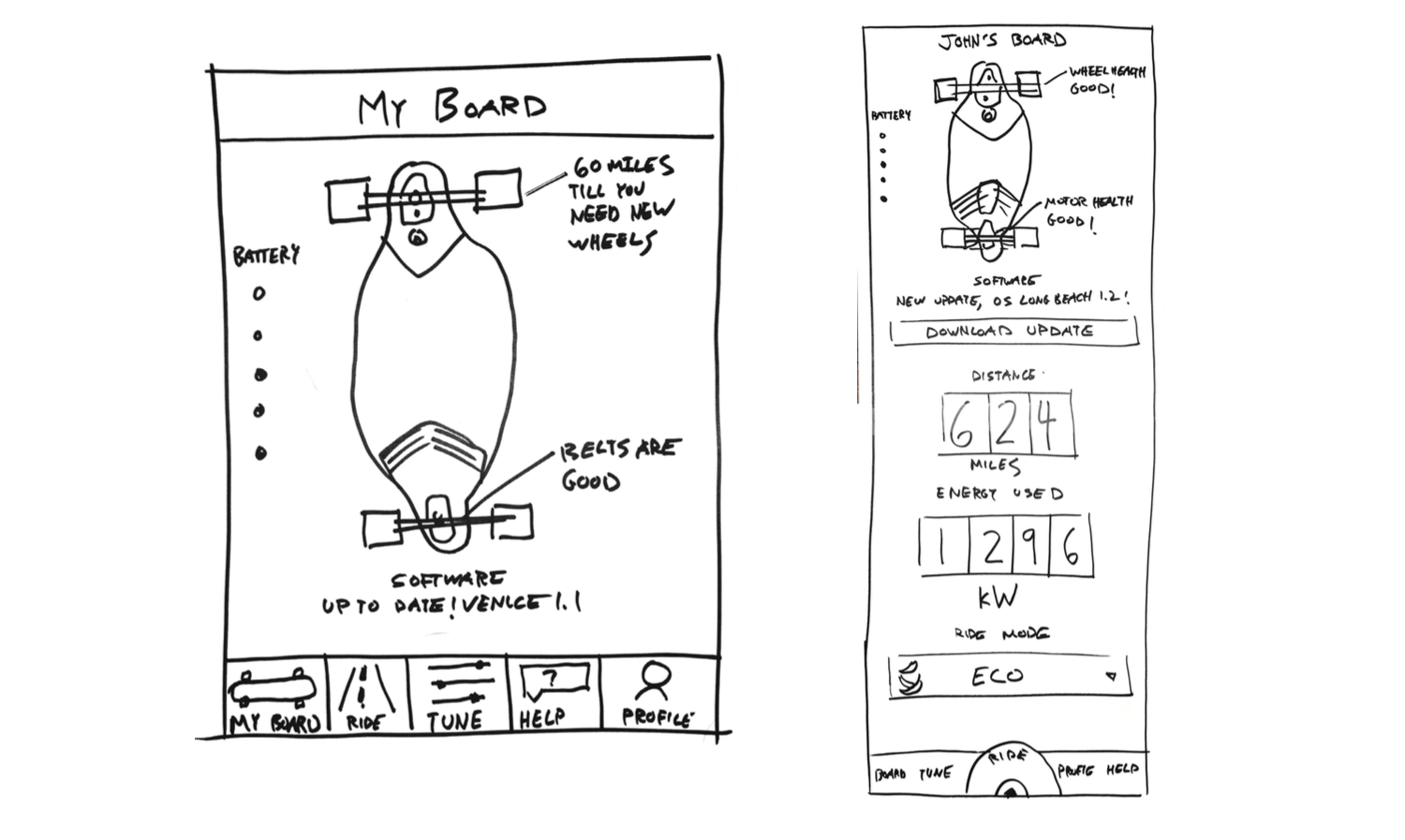 third example of mobile wireframe