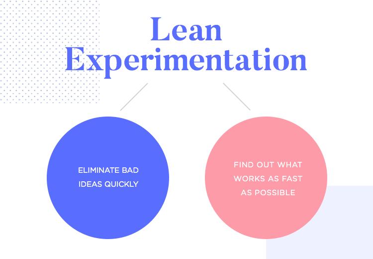GAP Inc. Lean Experimentation - ideas