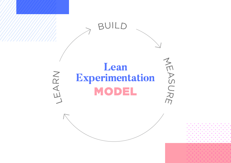 GAP Inc. Lean Experimentation - the model